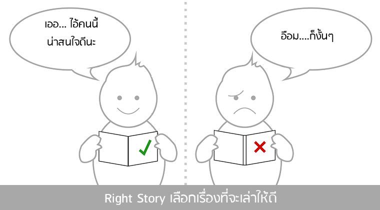Right Story เลือกเรื่องที่จะเล่าให้ดี