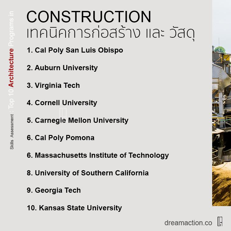 สายเฉพาะทาง โรงเรียนสถาปัตย์ มีชื่อเสียง ในอเมริกา ปริญญาโท
