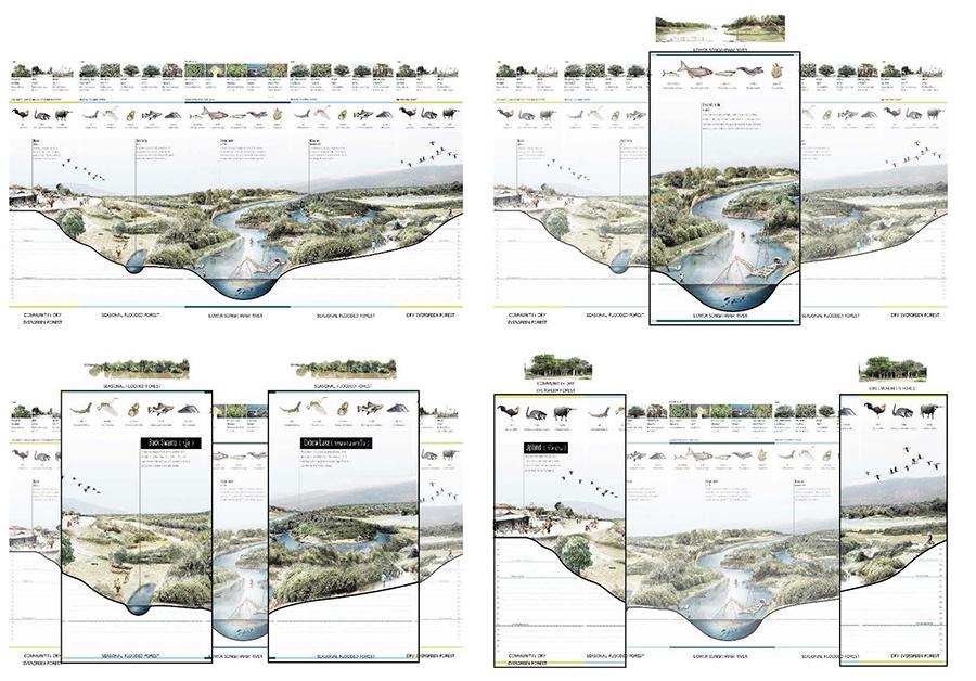 Thesis architecture เทคนิค กับ Checklist ที่ไม่ควรพลาดการทำทีสิสให้เจ๋ง วิทยานิพนธ์ สถาปัตย์