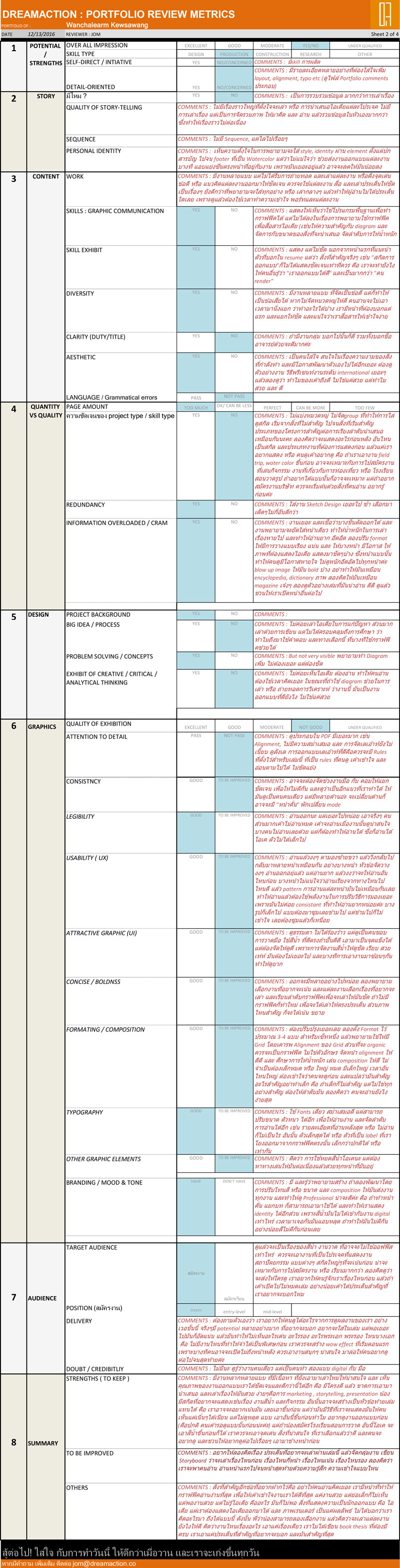 1 month 1 portfolio review รีวิว พอร์ทฟอลิโอ สถาปัตย์