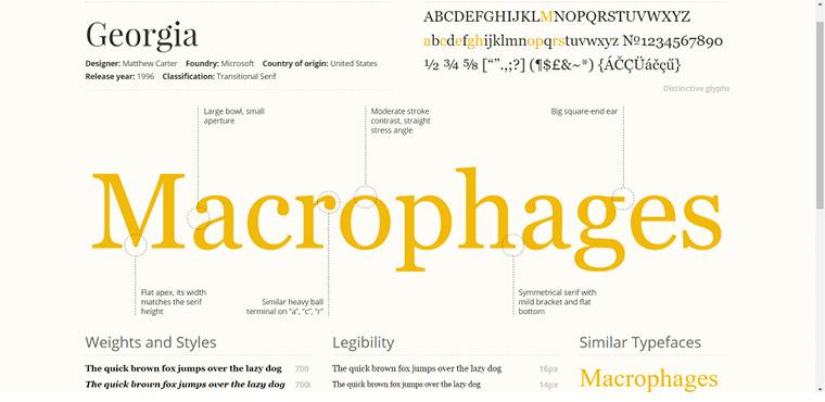 แหล่งโหลด เลือก ฟอนต์ Fonts สวยสวย ออกแบบ